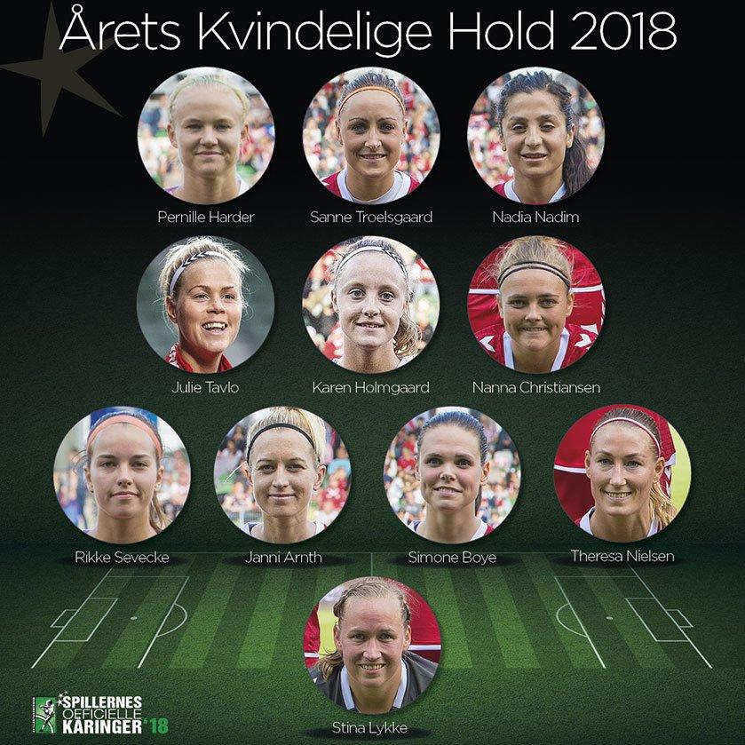 Årets Kvindelige Hold 2018