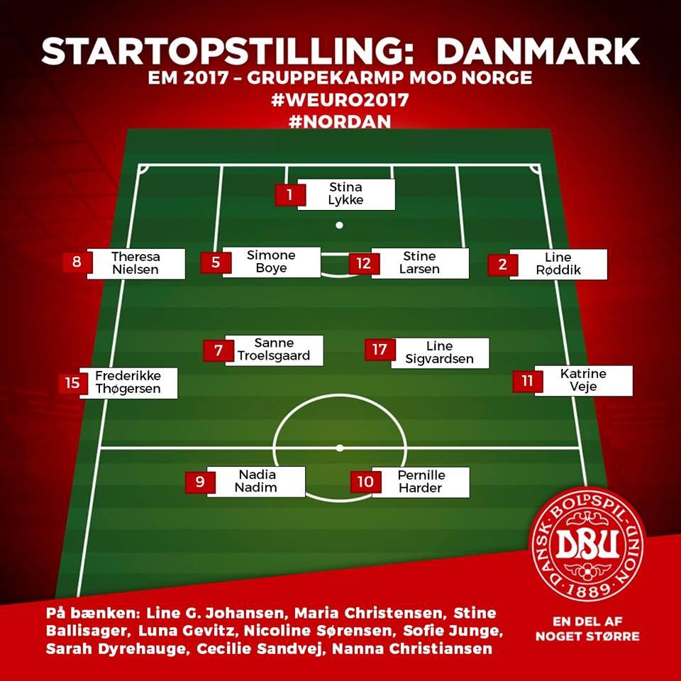 startopstilling Danmark mod Norge EM 17