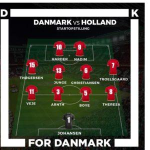 Startopstilling Danmark Holland