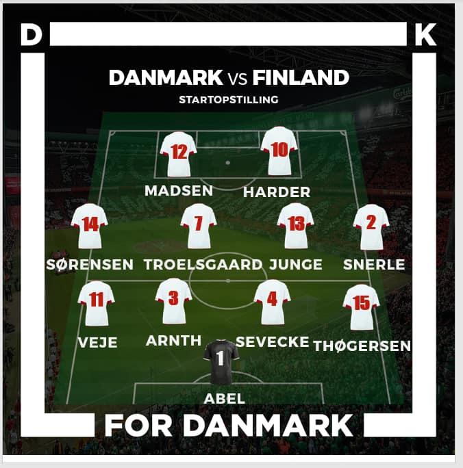 startopstilling danmark Finland 2019