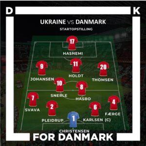 Danmark Ukraine startopstilling Elite Round Norge 2019