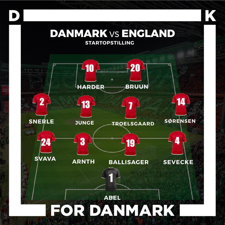 Danmarks startopstilling mod England 2019