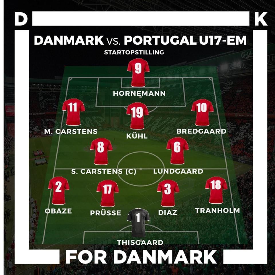 Startopstilling mod Portugal EM U17 2019