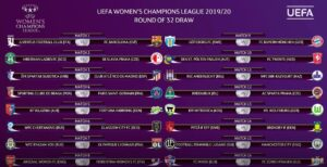 Champions League 16dels finaler 2019