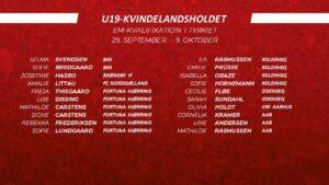 U19 trup til Tyrkiet