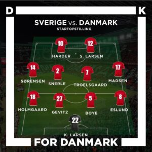 Danmarks Startopstilling mod Sverige Algarve Cup 2020 grafisk