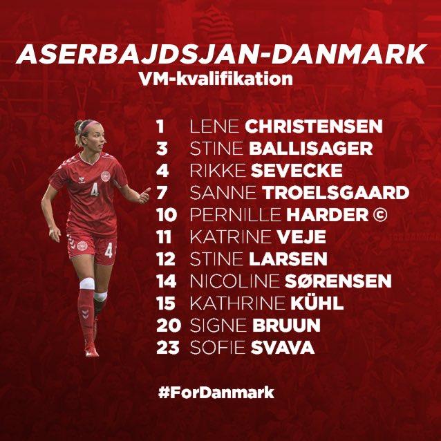 Aserbajdsjan - Danmark Startopstilling